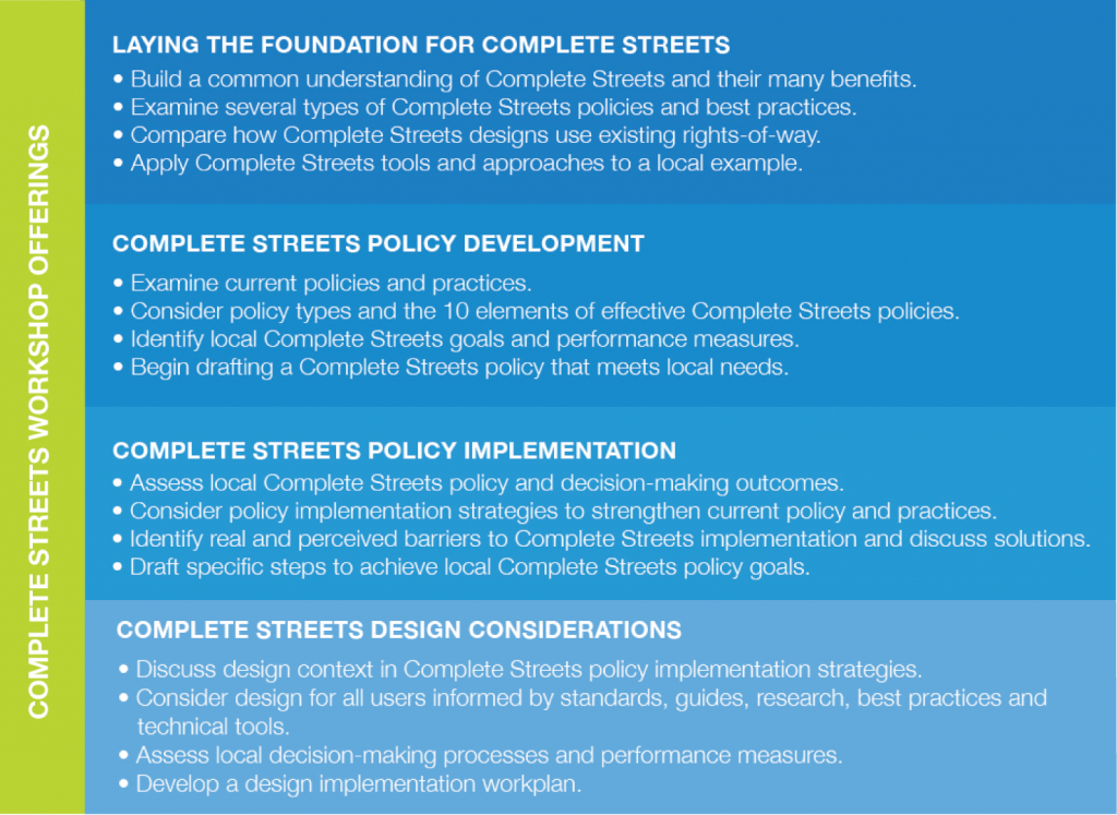 complete-streets-workshop-offerings