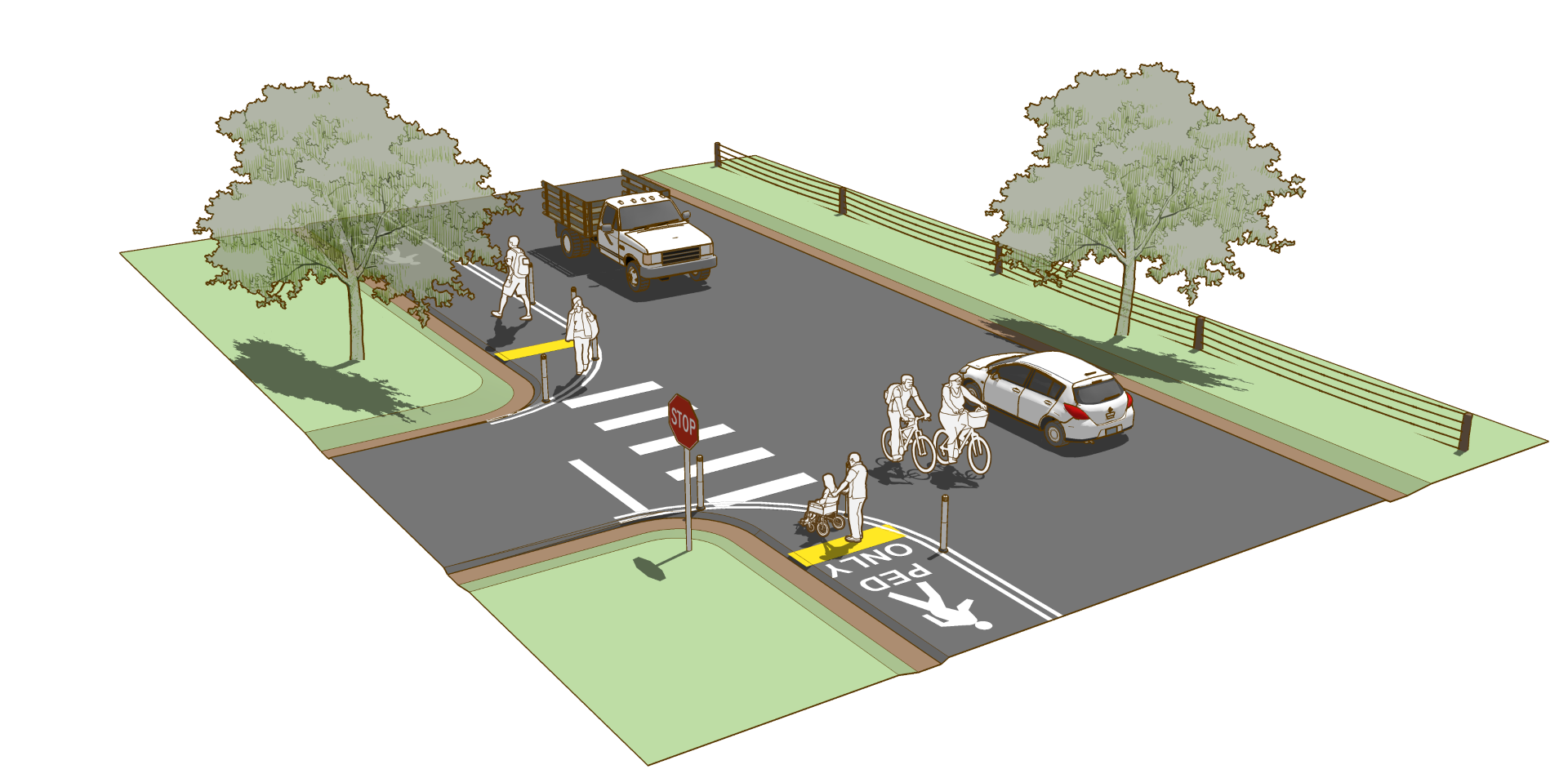 Implementing Complete Streets In Small Towns And Rural
