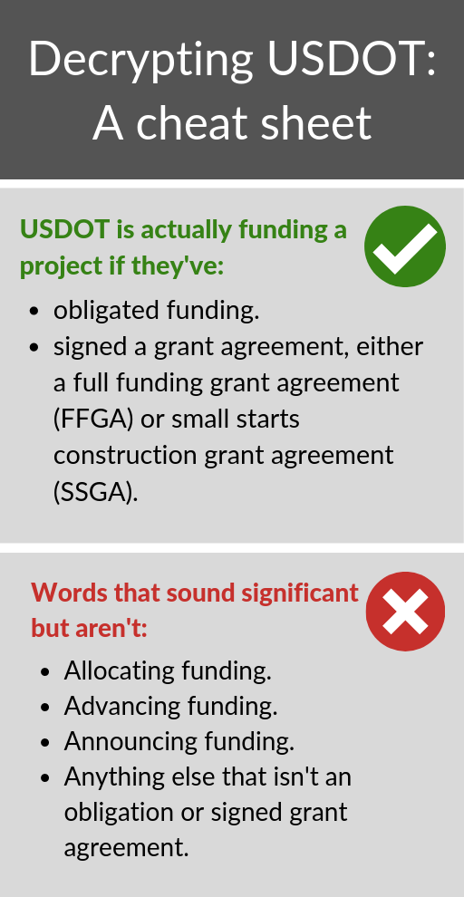 a cheat sheet for understanding DOT. Obligating or signing grant agreements is the only thing that matters.